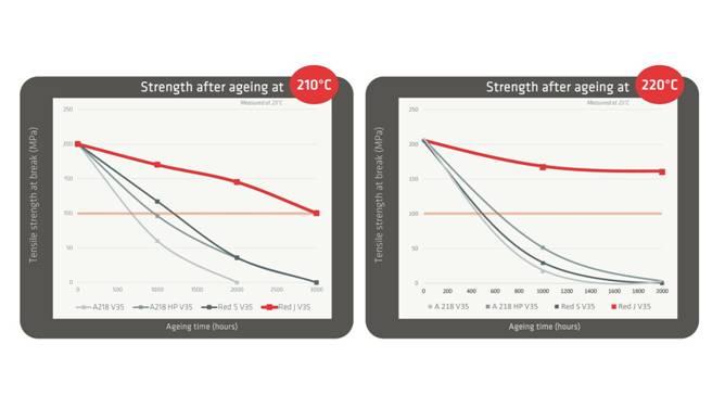 Red J Graphs EN